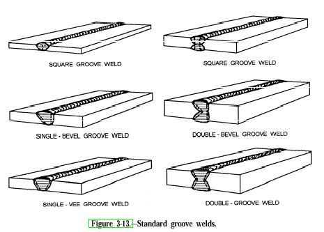 67 best welding images on pinterest welding projects. Black Bedroom Furniture Sets. Home Design Ideas