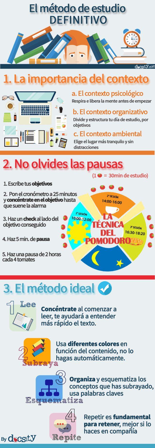 Cómo Estudiar Mejor - Técnicas y Métodos | #Infografía #Educación