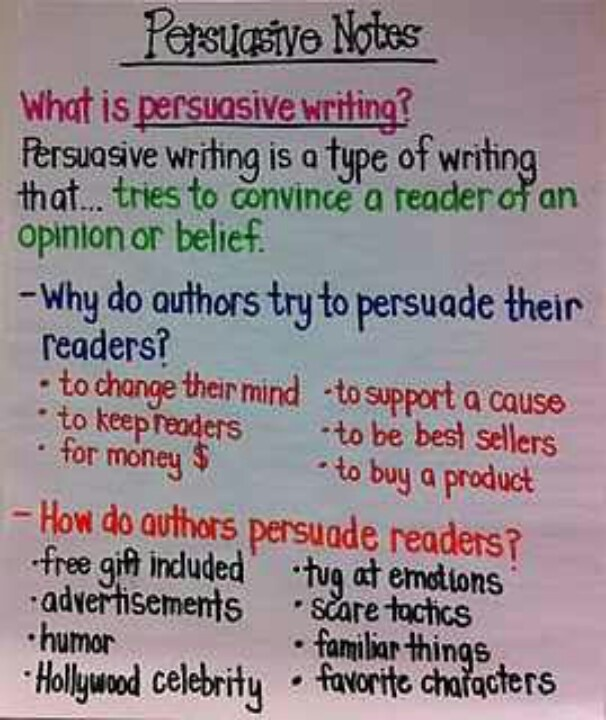 Persuasive essay writing 6th grade