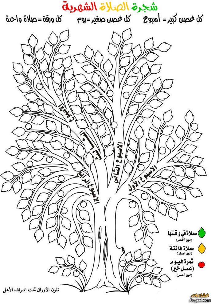 جداول تشجيعية للأطفال جاهزة للطباعة منتدى فتكات Islamic Kids Activities Family Tree Template Muslim Kids