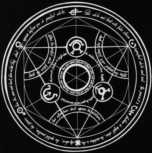 transmutation circle - Google Search