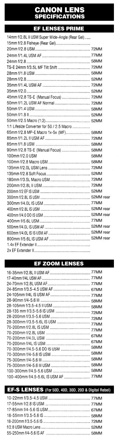 Lens to Filter Chart