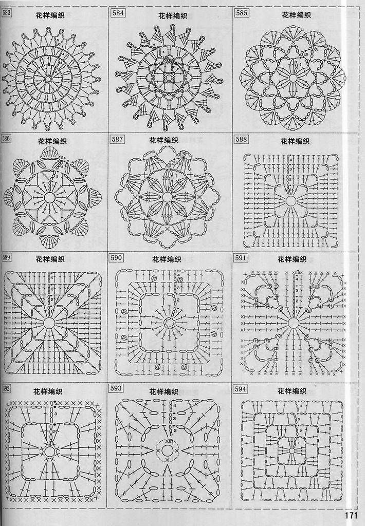 17 mejores ideas sobre patrones de tejido a ganchillo - Patrones de mantas a crochet ...