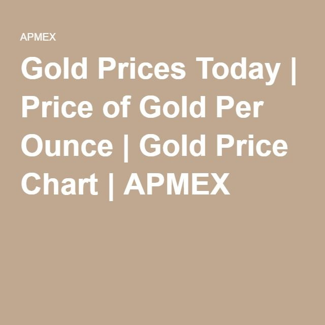 Gold Prices Today | Price of Gold Per Ounce | Gold Price Chart | APMEX