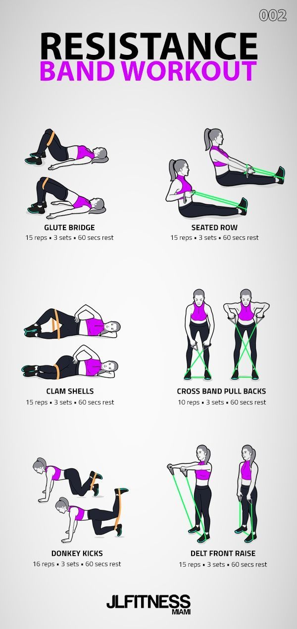 Resistance Band Workouts 002 Six Exercises Using Mini Band And Resistance Bands Resistance Workout Resistance Band Training Band Workout
