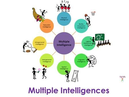 Multiple Intelligences. Intelligence : Definition Intelligence can also be more generally described as the ability to perceive and/or retain knowledge.