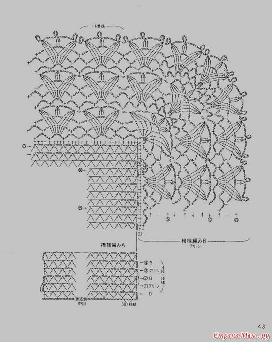 Oltre 25 fantastiche idee su modelli di coperta su for Piccoli piani di coperta