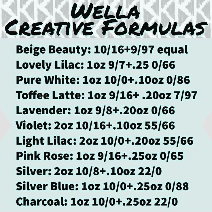 Favorite Wella Color Formulas
