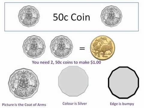 1000+ ideas about Australian Money on Pinterest | Money Activities ...