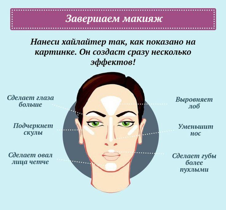Самый полный и крутой гид по макияжу: сохрани себе и разошли подругам! | Журнал Cosmopolitan