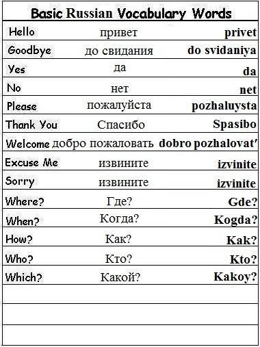 Basic Russian Vocabulary Words - Learn Russian http://my-bilingual.com/rss2.php?cat=11#254