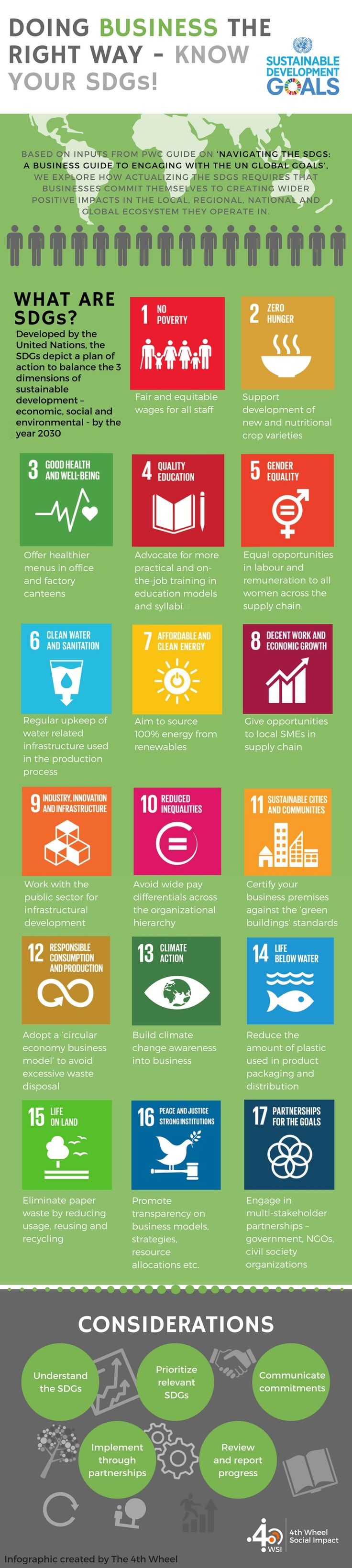 """Businesses can provide essential solutions and resources that put our world on a more sustainable path."" -Ban Ki-Moon, former United Nations Secretary-General 