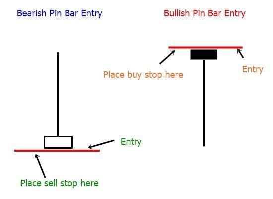Pring On Price Patterns Pdf