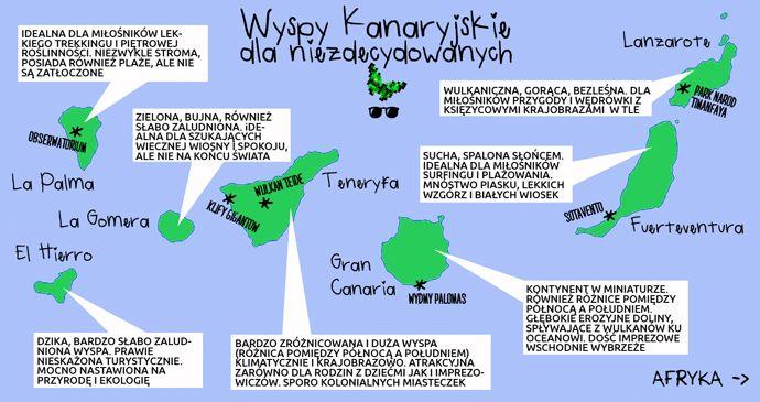 Wyspy Kanaryjskie - opinie. Którą wybrać? Która najlepsza na wakacje. Która najcieplejsza? Najciekawsza? Oto nasz poradnik i porównanie