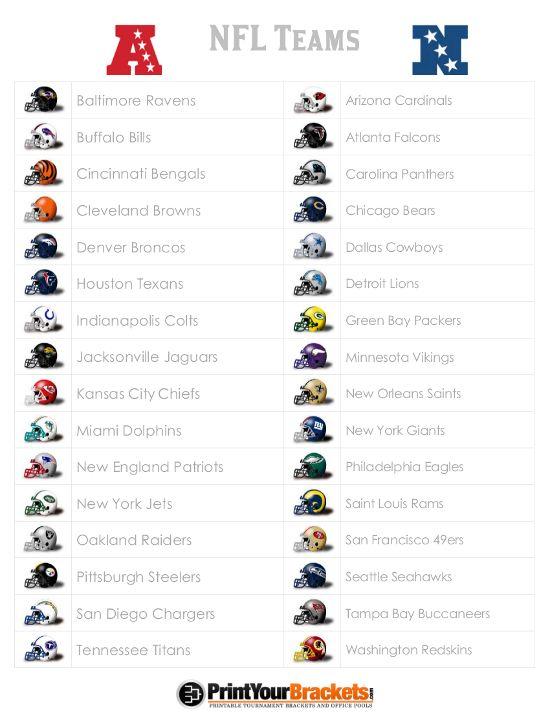 List of NFL Teams - Printable