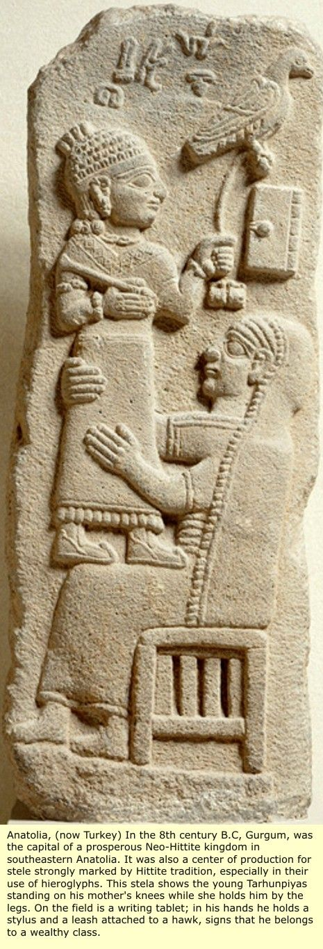 Ancient world history Interwoven history of all
