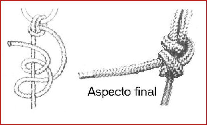 """Es una adaptación del nudo de pescador, muy conveniente para cabos sintéticosresbaladizos.  Elaboración: La primera vuelta es como en la """"vuelta de pescador"""", con elchicote pasando por deba..."""