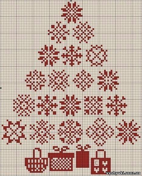 Juletræ af snefnug, korssting