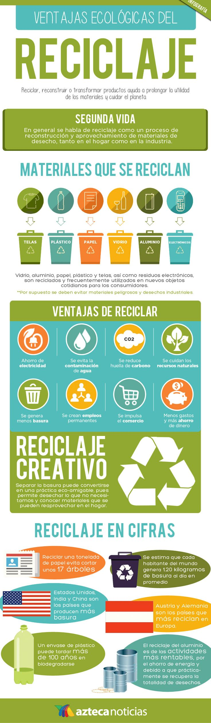 Ventajas ecológicas del reciclaje #infografia