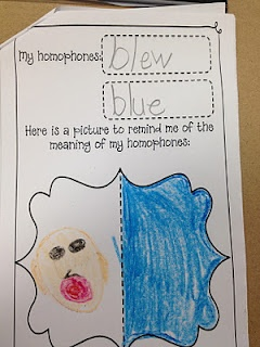 Homophones book - so many of my kids confuse their homophones eg there, their, they're; where, wear, we're