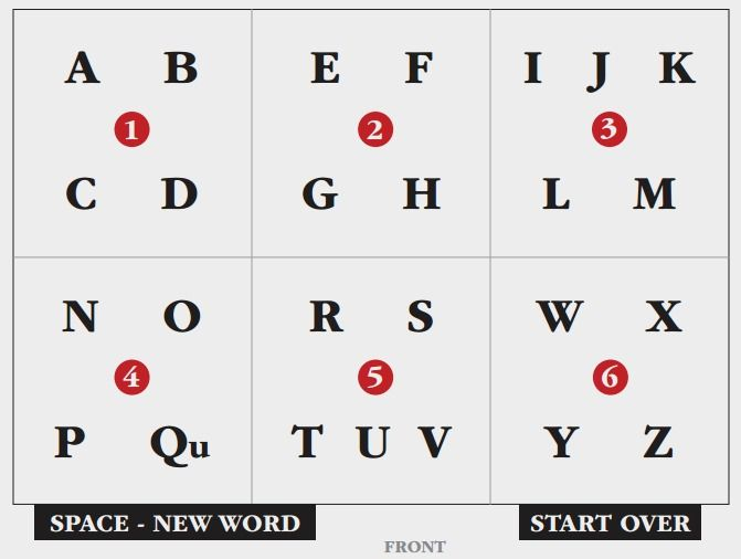 technology 1000 words To see more vocabulary word lists, go to the home page for word games, interactive worksheets, word puzzles and themed content that align with common core 2500 pages of free content are available only online without registration, ads or fees.