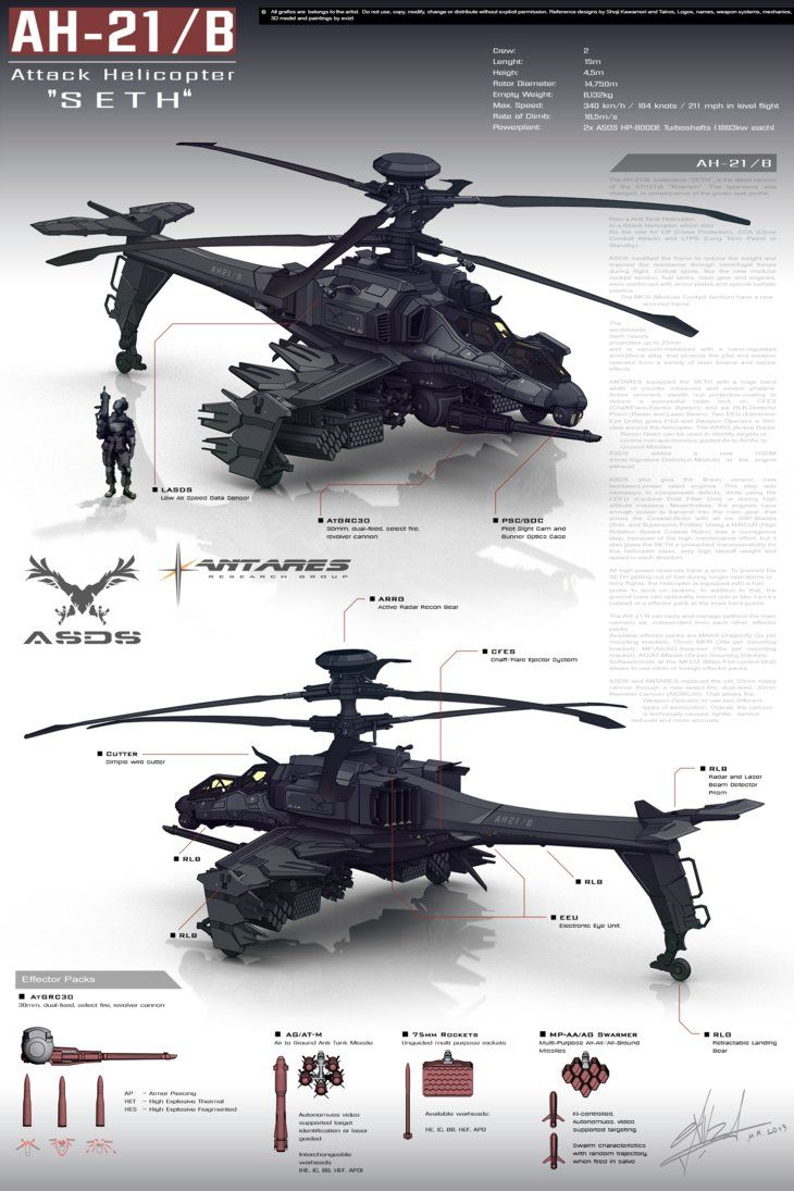 "Concept and idea The AH21/B, codename ""Seth"", is the latest version of the ATH21/A ""Khamsin"". Both designs are based on two grand designs. The very first concept model is from the mechanical design..."