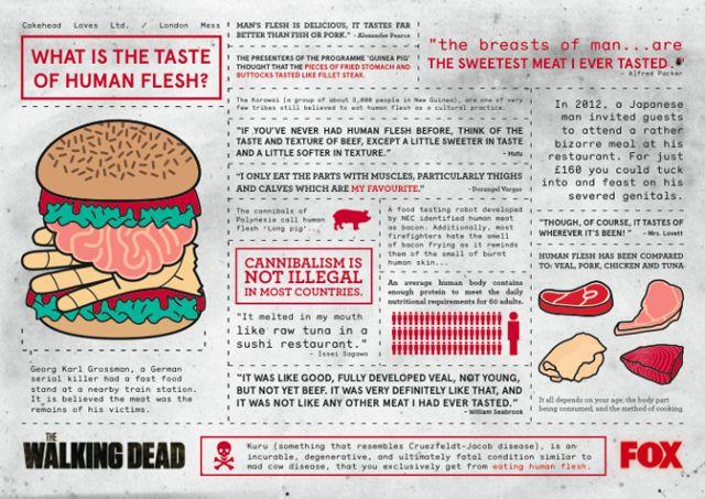 Walking Dead Flesh Burger