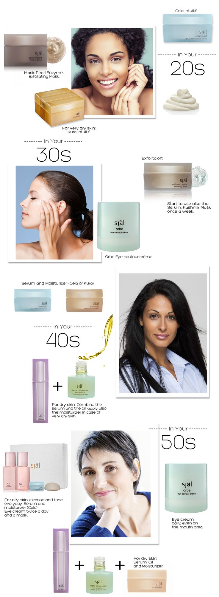 SJAL AT EVERY AGE. Skin tips for your 20s, 30s, 40s and 50s from #KristinPetrovich #sjalskincare Co-Founder.
