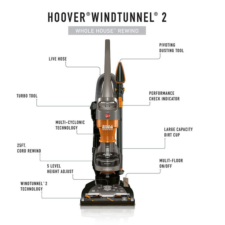 Hoover WindTunnel 2 Whole House Rewind Bagless Pet Upright