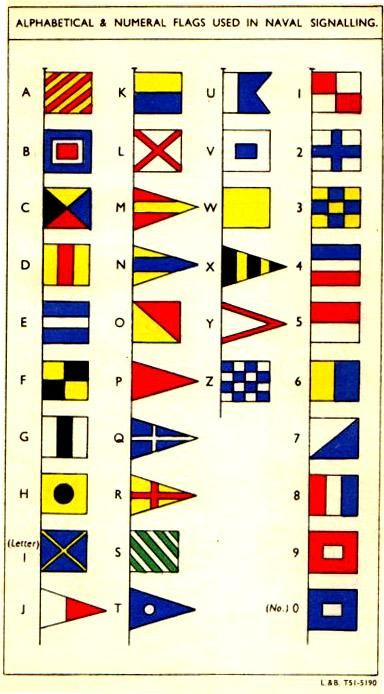 navy flags and their meanings