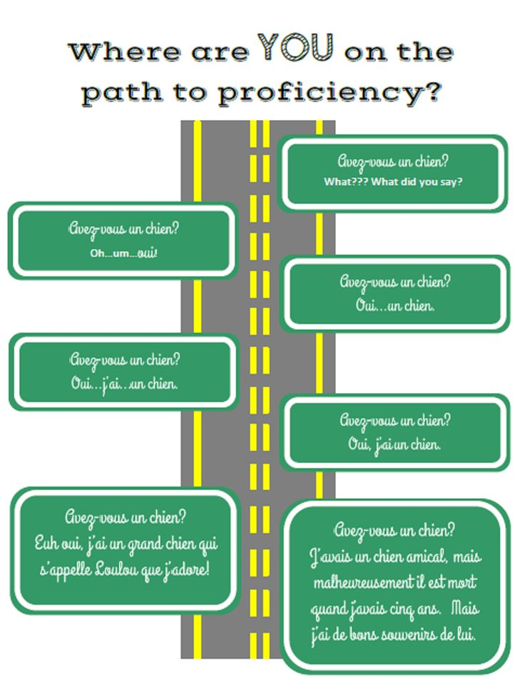 Path-to-Proficiency-My-Version.png (970×1266)
