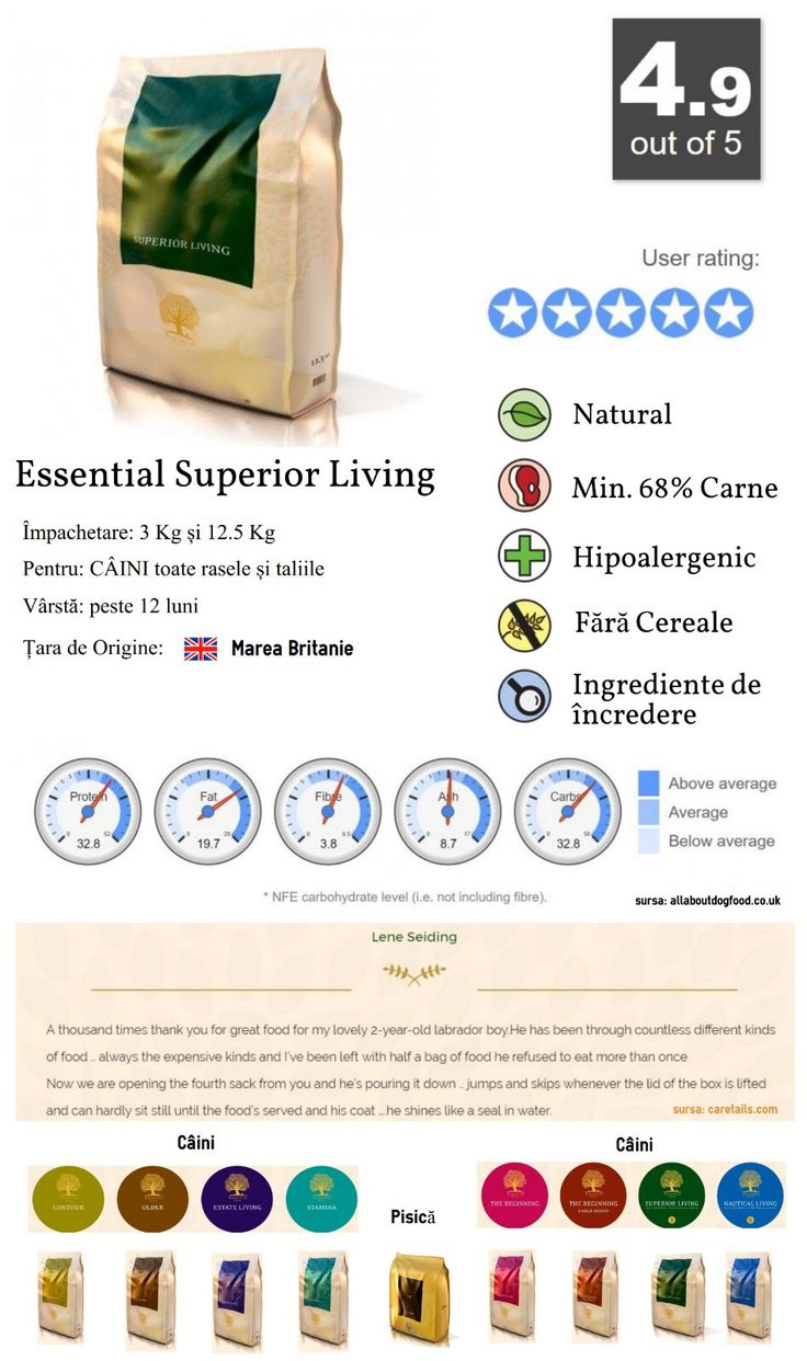 Essential Superior Living            http://bit.ly/2wHWKyo    #pentruanimale