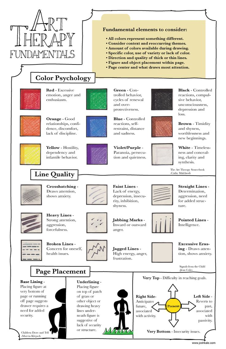 Art Therapy Fundamentals [Allow the one that is being helped to read into his/her own interpretation of the colors he/she uses. Jndy]