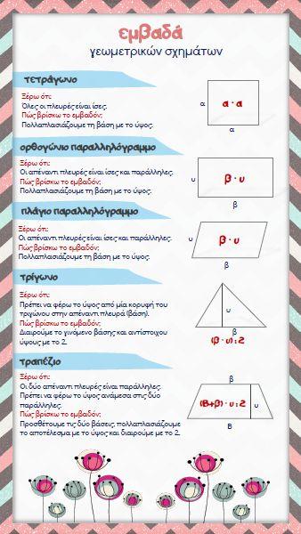 Εμβαδά γεωμετρικών σχημάτων
