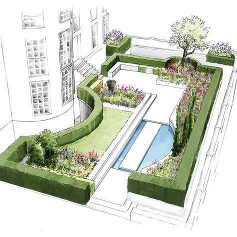 Small lawn rests the eye and balances reflecting pool (Town House North West London by Thomas Hoblyn Suffolk Garden Design).
