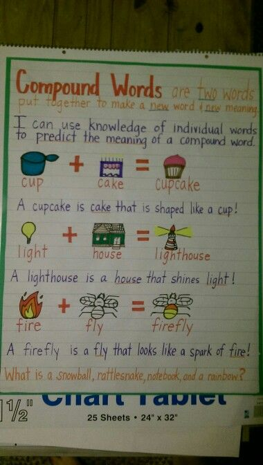 compound words anchor chart language arts pinterest