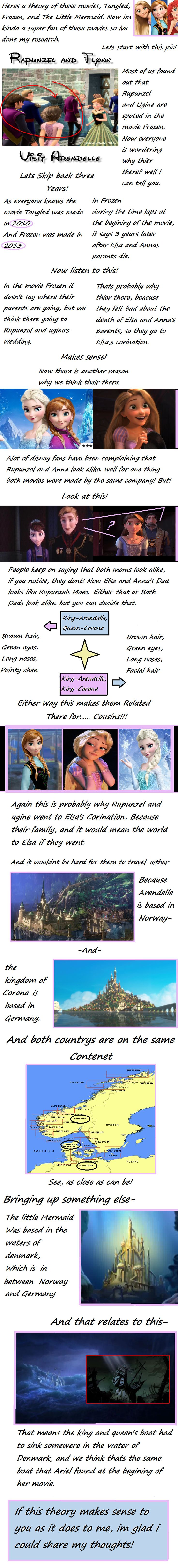 my own write on the Frozen, Tangled, Little mermaid theory!