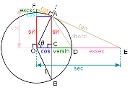 Origins of Trig Functions:  SINE comes from the Latin SINUS, meaning a bend or gulf, or the bosom of...