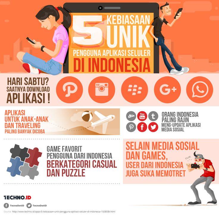 Kebiasaan unik pengguna aplikasi seluler di Indonesia http://bit.ly/1XMbLVM