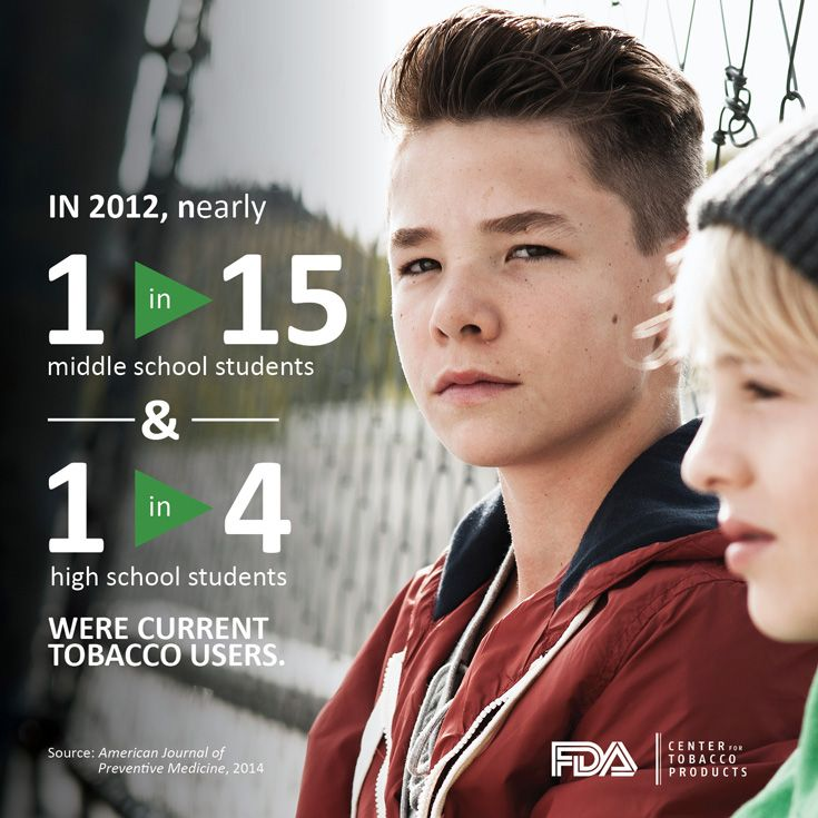 the rise of teenage smoking in america A recent report from the centers for disease control and prevention found that  although tobacco use among teenagers in the us has declined.