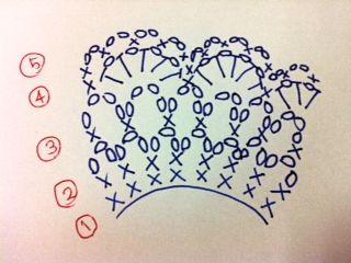 秋色★シュシュの作り方 手順 1 編み物 編み物・手芸・ソーイング ハンドメイドカテゴリ ハンドメイド、手作り作品の作り方ならアトリエ