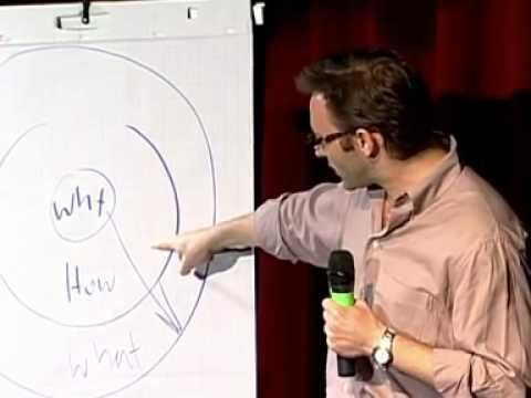 "TED: Simon Sinek - ""The Golden Circle"" Clip - YouTube  http://www.empowernetwork.com/sharonminor/blog/the-golden-circle-how-great-leaders-and-organizations-inspire-people-to-take-action/?id=sharonminor"