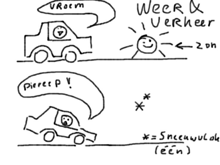 Weer & verkeer