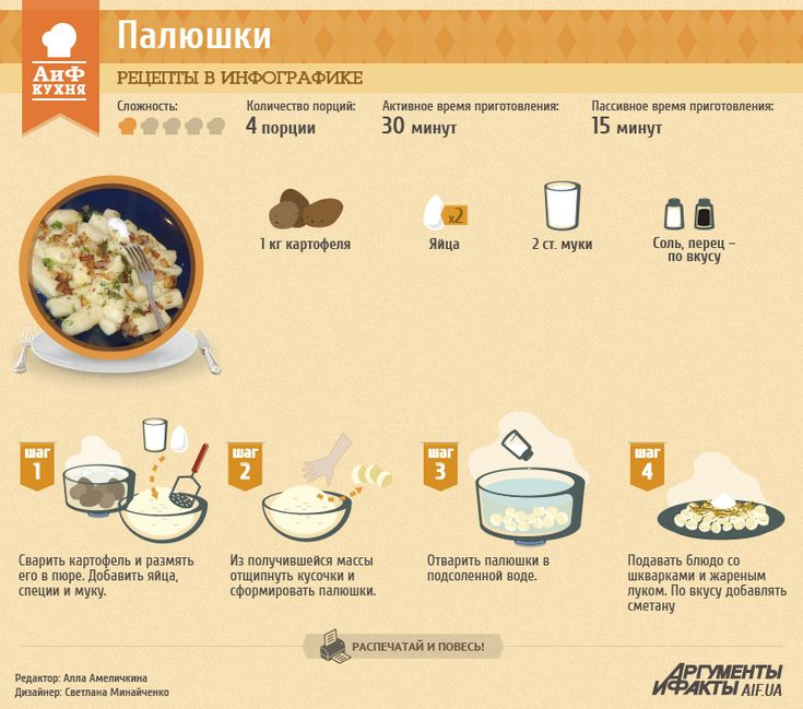 Рецепты в инфографике: палюшки картофельные