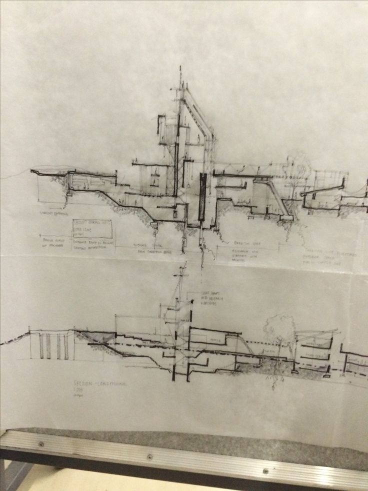 Lana Bramley: University of the Free State, Bloemfontein, South Africa. Thesis: Art Gallery for the University of the Free State, Bloemfontein. First conceptual sketches