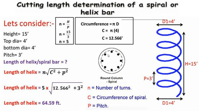 Length Calculation Of Spiral Bar Or Helix Bar Civil Engineering Design Civil Engineering Construction Structural Engineering