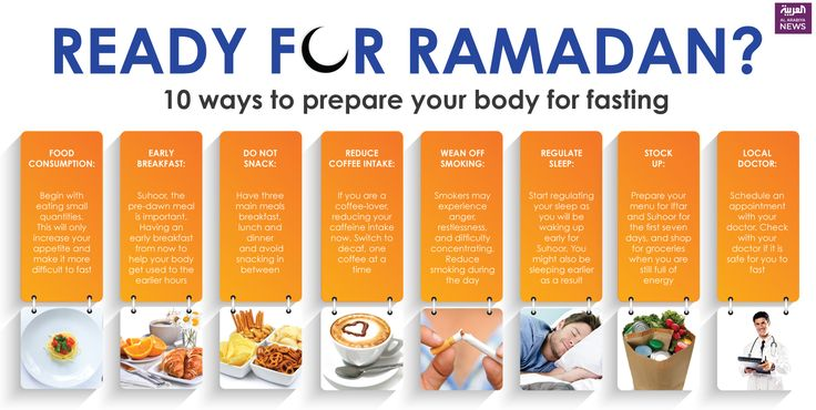 Some of us think we will suddenly be ready when Ramadan starts, but planning will make the