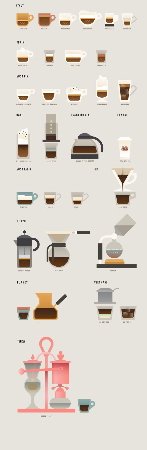 Coffee cups and mugs from various countries.