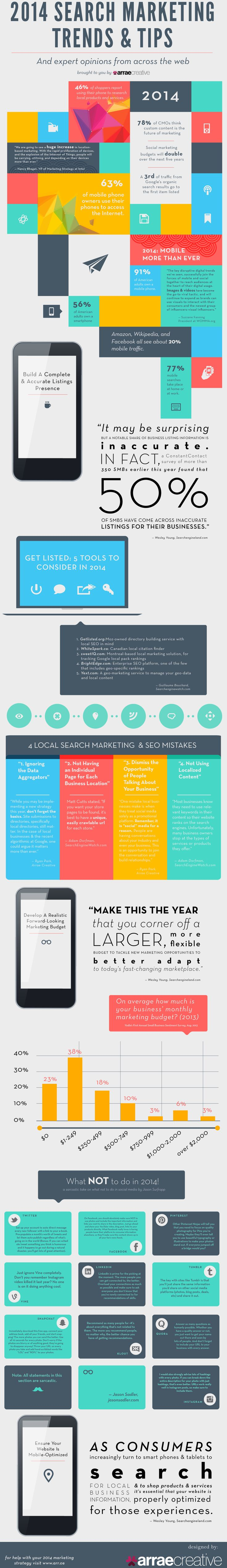 2014 Online #Marketing #Trends And Tips  #infographic
