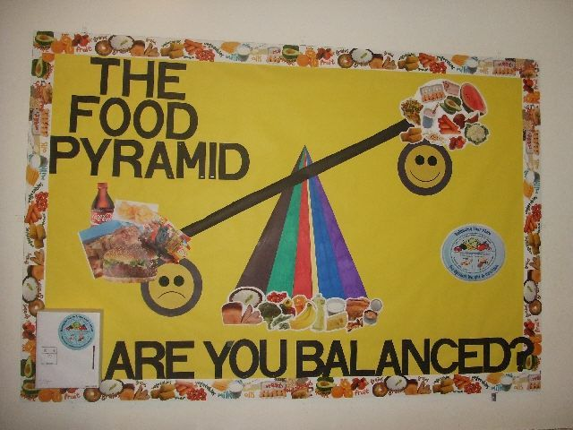 images+of+food+related+fall+bulletin+boards | Bulletin Board Ideas for Physical Education